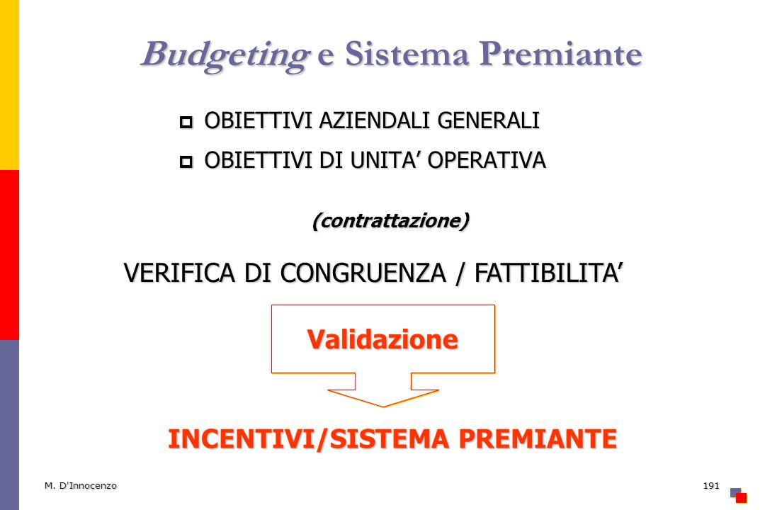 Budgeting e Sistema Premiante