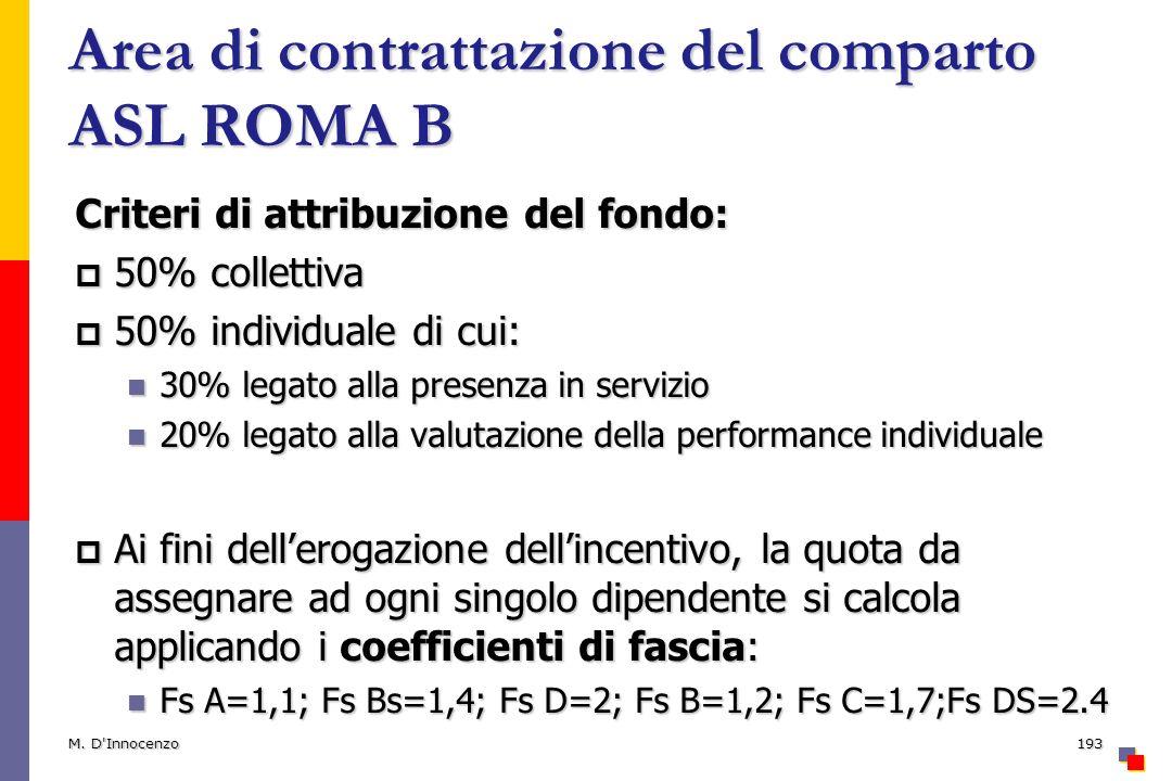 Area di contrattazione del comparto ASL ROMA B