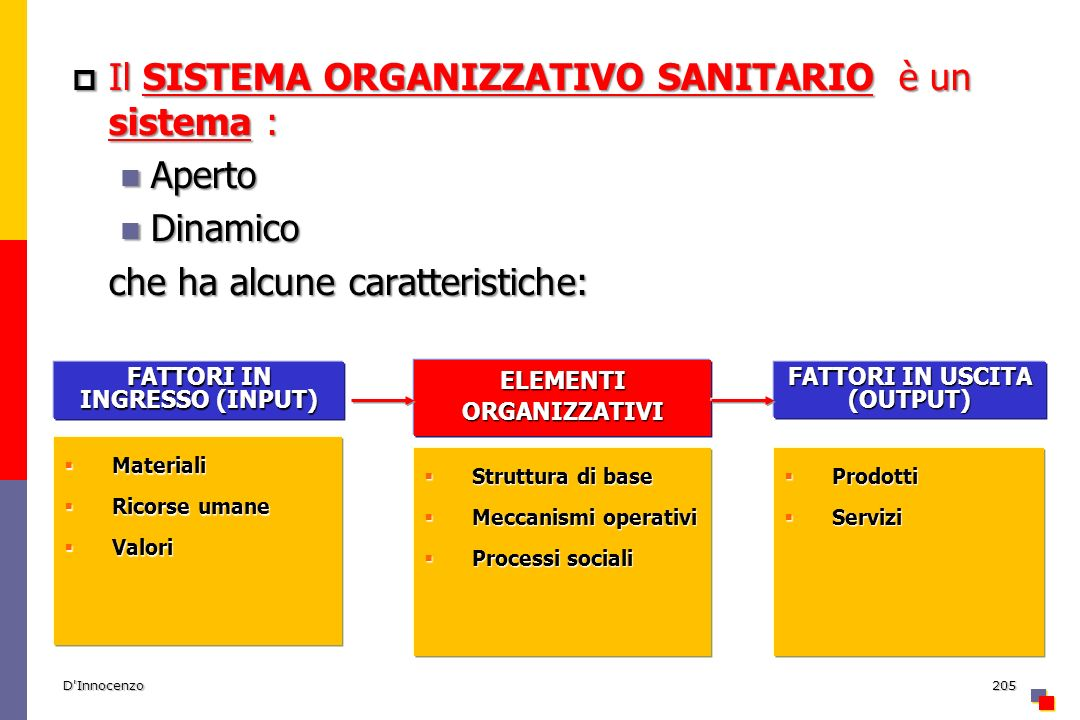 Master Management Infermieristico