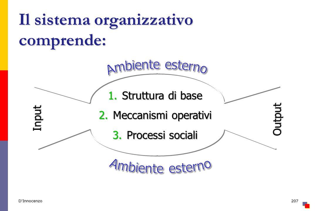 Il sistema organizzativo comprende:
