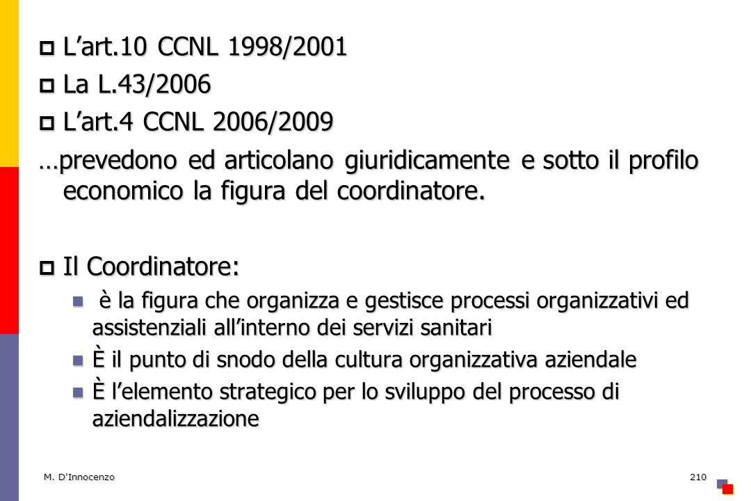 L'art.10 CCNL 1998/2001 La L.43/2006 L'art.4 CCNL 2006/2009