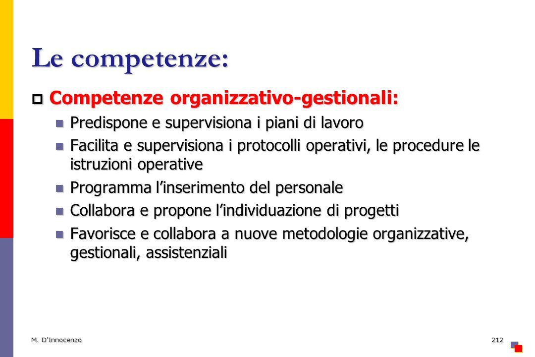 Le competenze: Competenze organizzativo-gestionali: