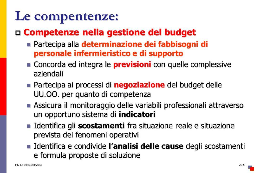 Le compentenze: Competenze nella gestione del budget