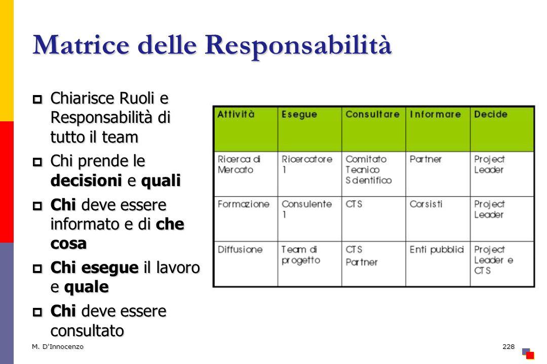 Matrice delle Responsabilità