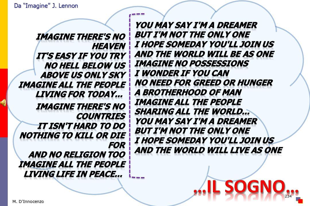 Da Imagine J. Lennon