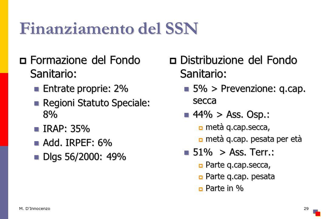 Finanziamento del SSN Formazione del Fondo Sanitario: