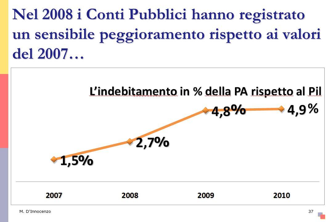Nel 2008 i Conti Pubblici hanno registrato un sensibile peggioramento rispetto ai valori del 2007…