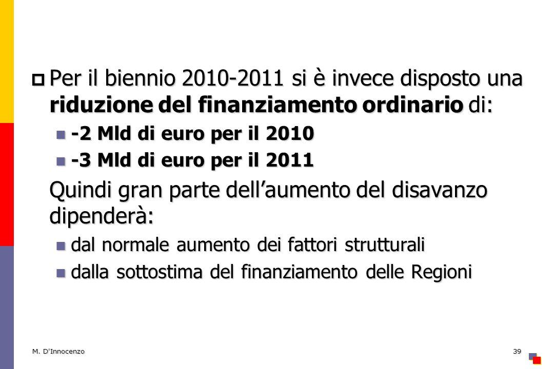 Quindi gran parte dell'aumento del disavanzo dipenderà: