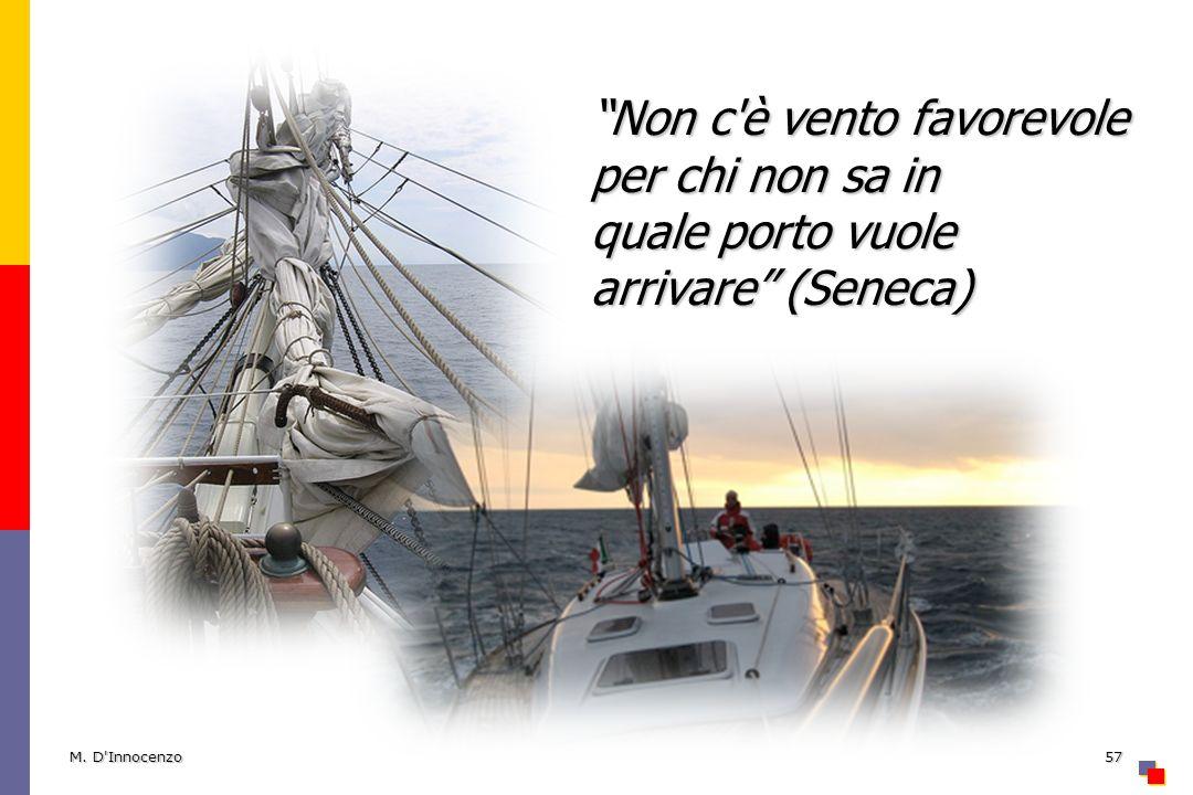 Non c è vento favorevole per chi non sa in quale porto vuole arrivare (Seneca)