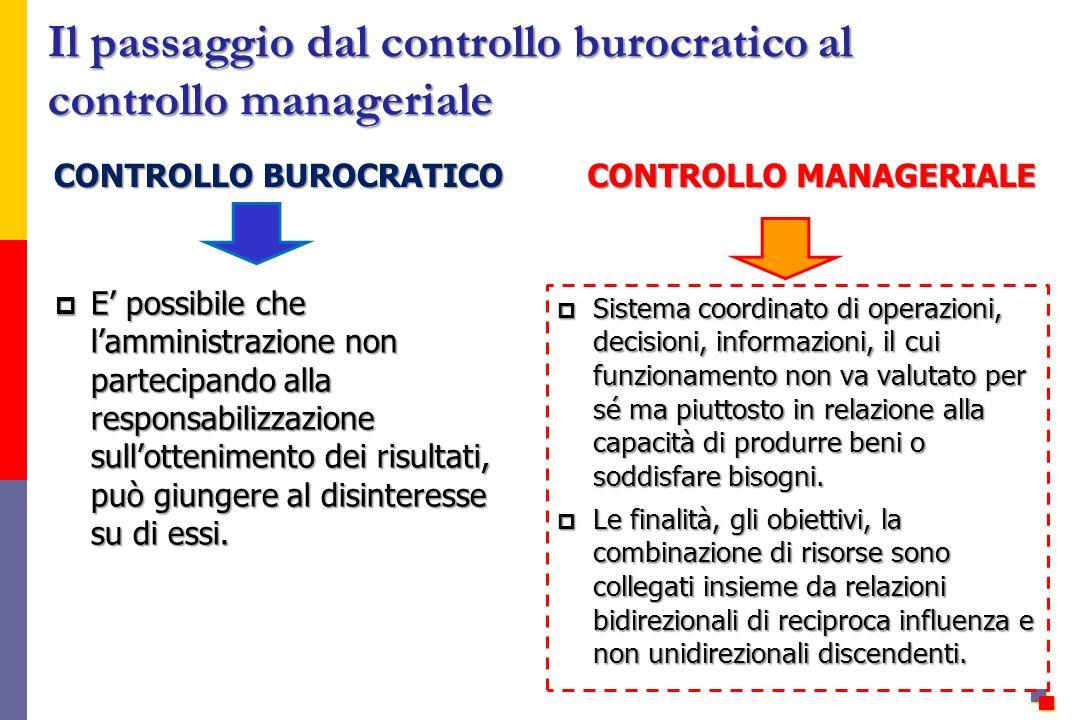 Il passaggio dal controllo burocratico al controllo manageriale