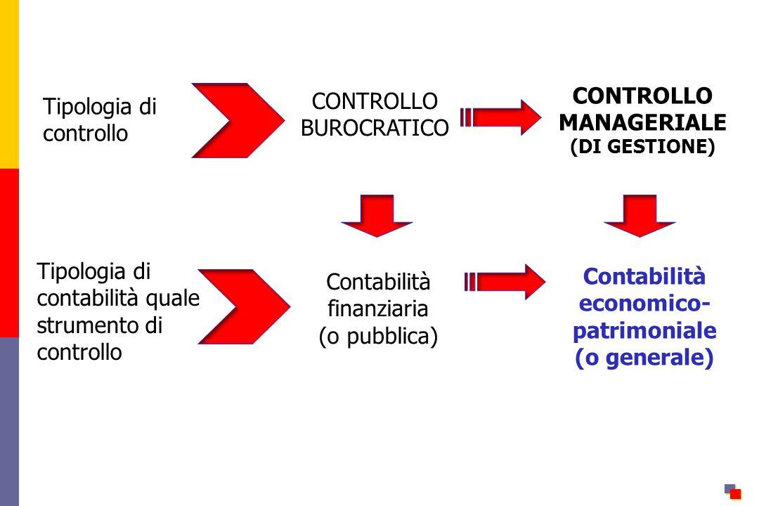 CONTROLLO MANAGERIALE Contabilità economico-patrimoniale (o generale)