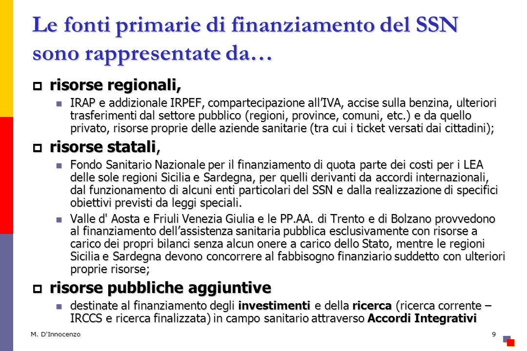 Le fonti primarie di finanziamento del SSN sono rappresentate da…