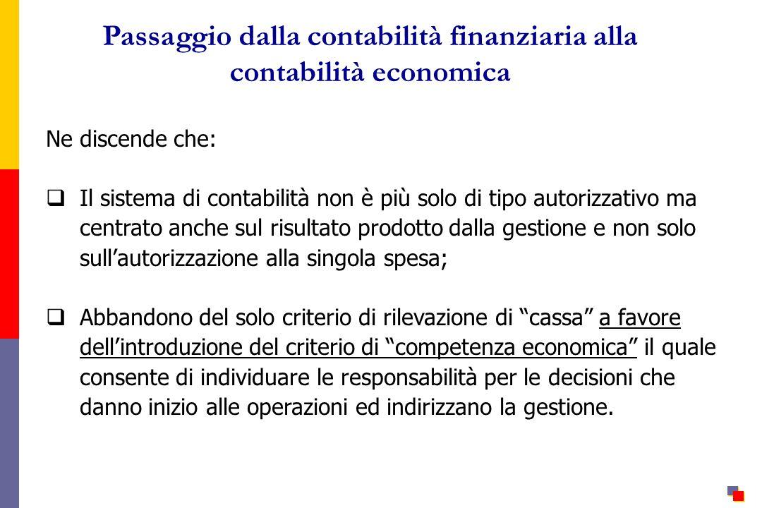 Passaggio dalla contabilità finanziaria alla contabilità economica