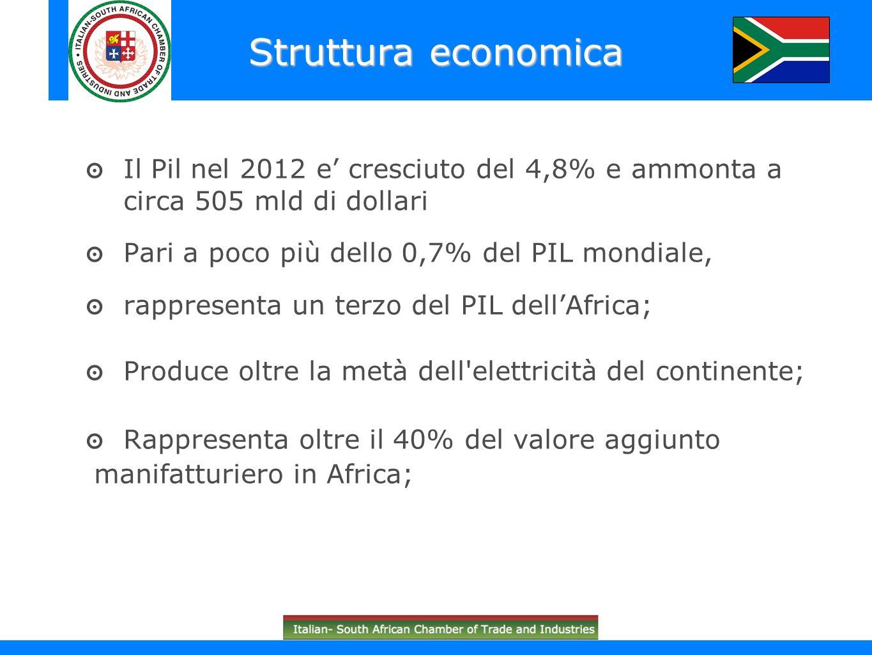 Struttura economica Il Pil nel 2012 e' cresciuto del 4,8% e ammonta a circa 505 mld di dollari. Pari a poco più dello 0,7% del PIL mondiale,