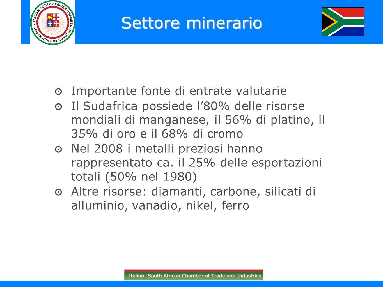 Settore minerario Importante fonte di entrate valutarie