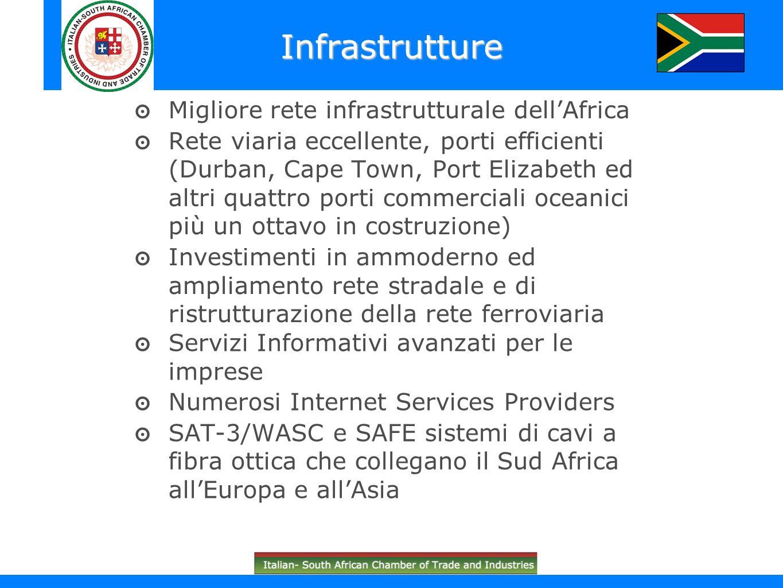 Infrastrutture Migliore rete infrastrutturale dell'Africa