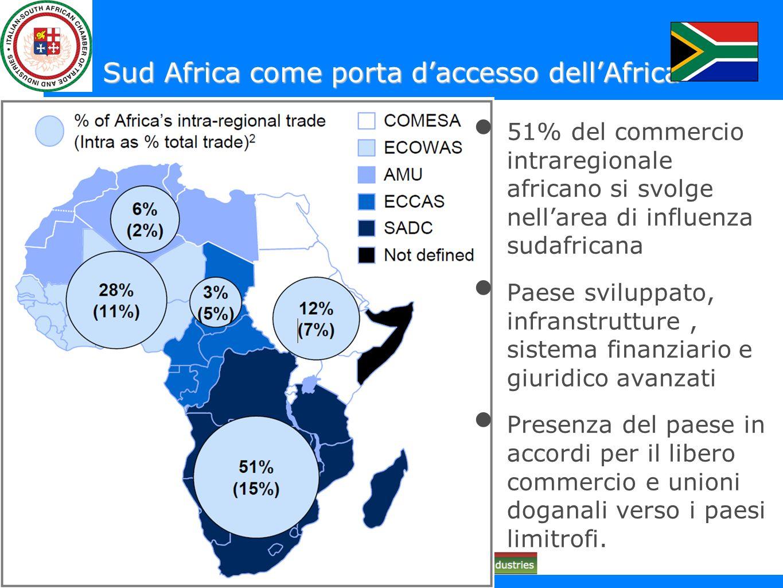 Sud Africa come porta d'accesso dell'Africa