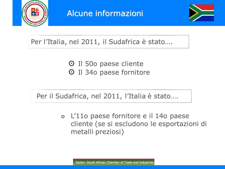 Alcune informazioni Per l'Italia, nel 2011, il Sudafrica è stato….