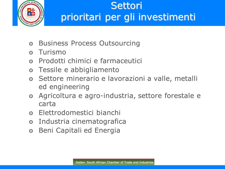 Settori prioritari per gli investimenti