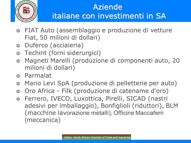 Aziende italiane con investimenti in SA
