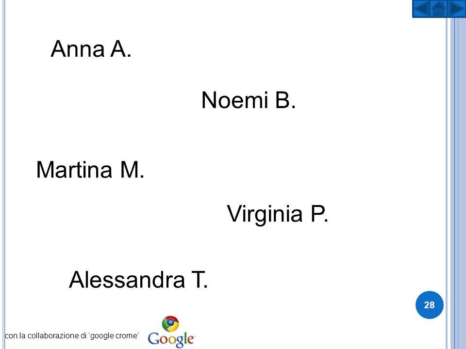 Anna A. Noemi B. Martina M. Virginia P. Alessandra T.