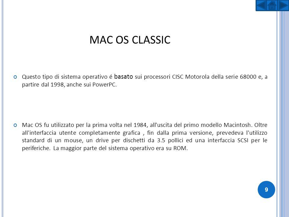 MAC OS CLASSIC Questo tipo di sistema operativo é basato sui processori CISC Motorola della serie 68000 e, a partire dal 1998, anche sui PowerPC.