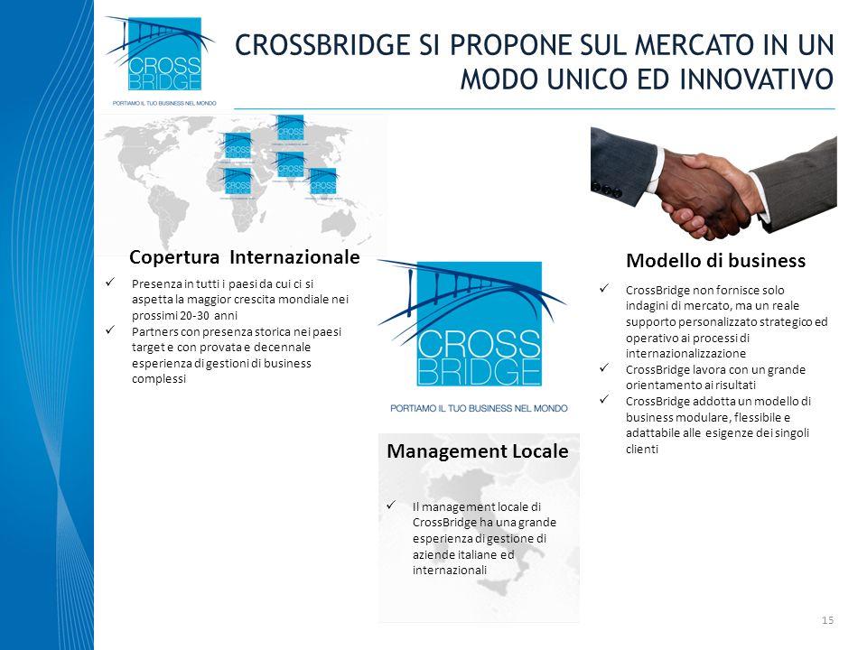 Crossbridge si propone sul mercato in un modo unico ed innovativo