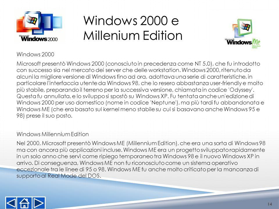Windows 2000 e Millenium Edition