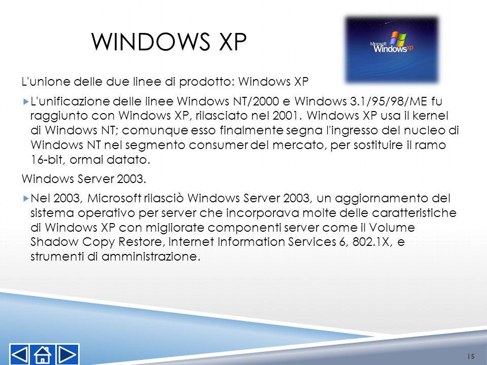 Windows XP L unione delle due linee di prodotto: Windows XP