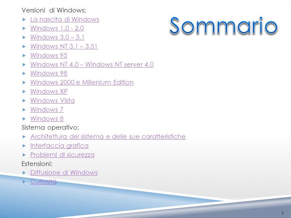 Sommario Versioni di Windows: La nascita di Windows Windows 1.0 - 2.0