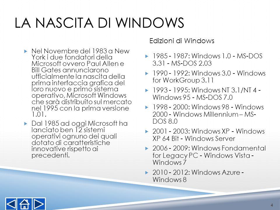 La nascita di Windows Edizioni di Windows