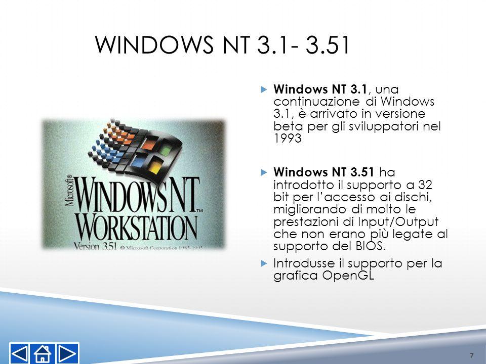 Windows NT 3.1- 3.51Windows NT 3.1, una continuazione di Windows 3.1, è arrivato in versione beta per gli sviluppatori nel 1993.