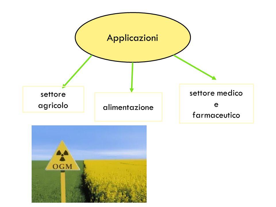 Applicazioni settore medico settore e agricolo alimentazione