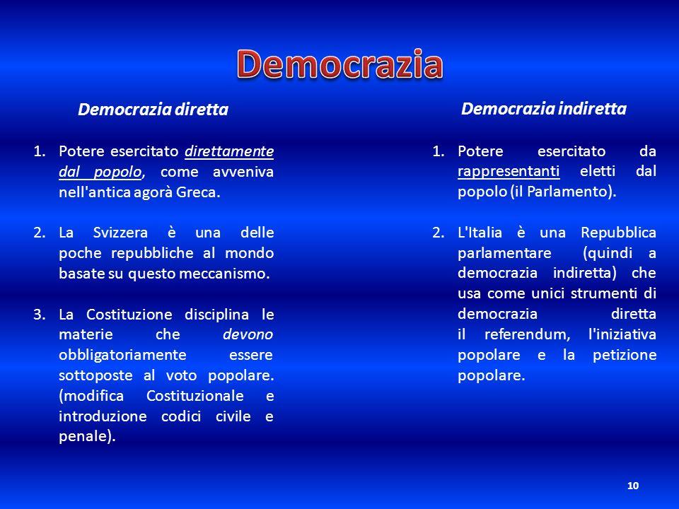 Democrazia Democrazia indiretta Democrazia diretta