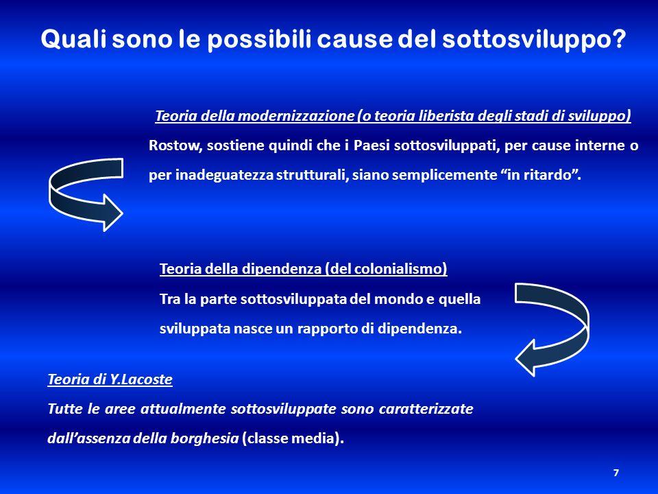 Quali sono le possibili cause del sottosviluppo