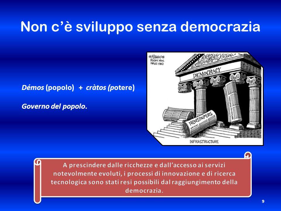 Non c'è sviluppo senza democrazia