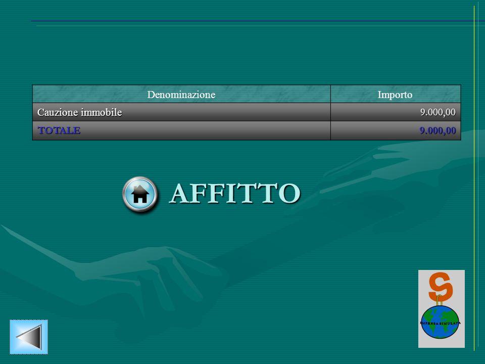 Denominazione Importo Cauzione immobile 9.000,00 TOTALE AFFITTO
