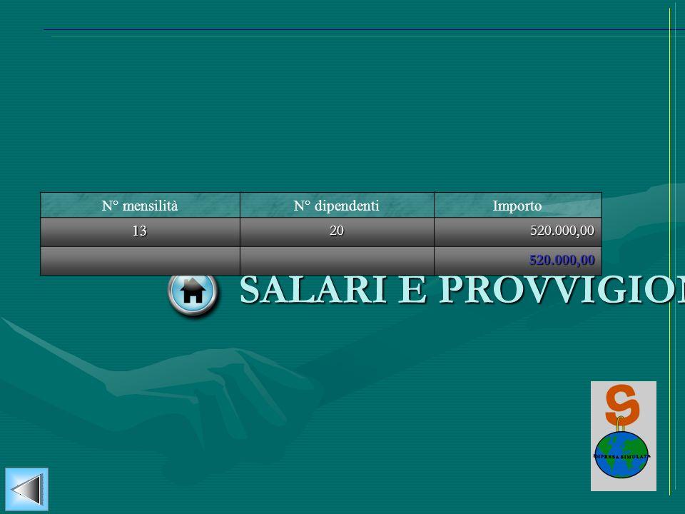 SALARI E PROVVIGIONI N° mensilità N° dipendenti Importo 13 20