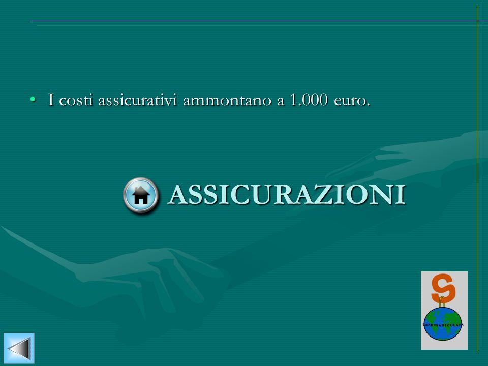 I costi assicurativi ammontano a 1.000 euro.