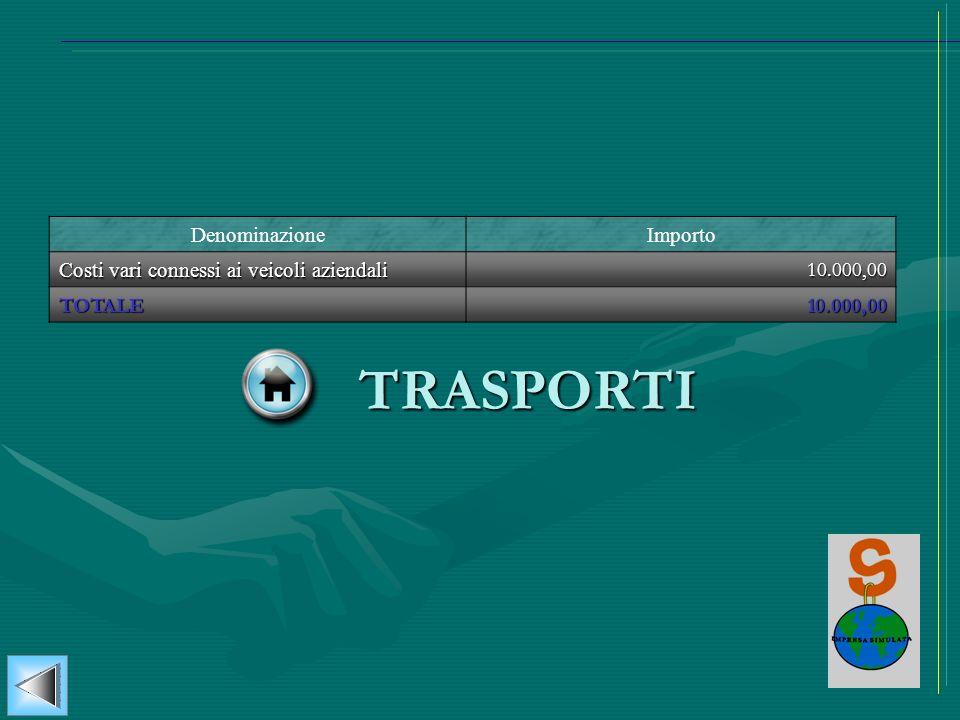 TRASPORTI Denominazione Importo