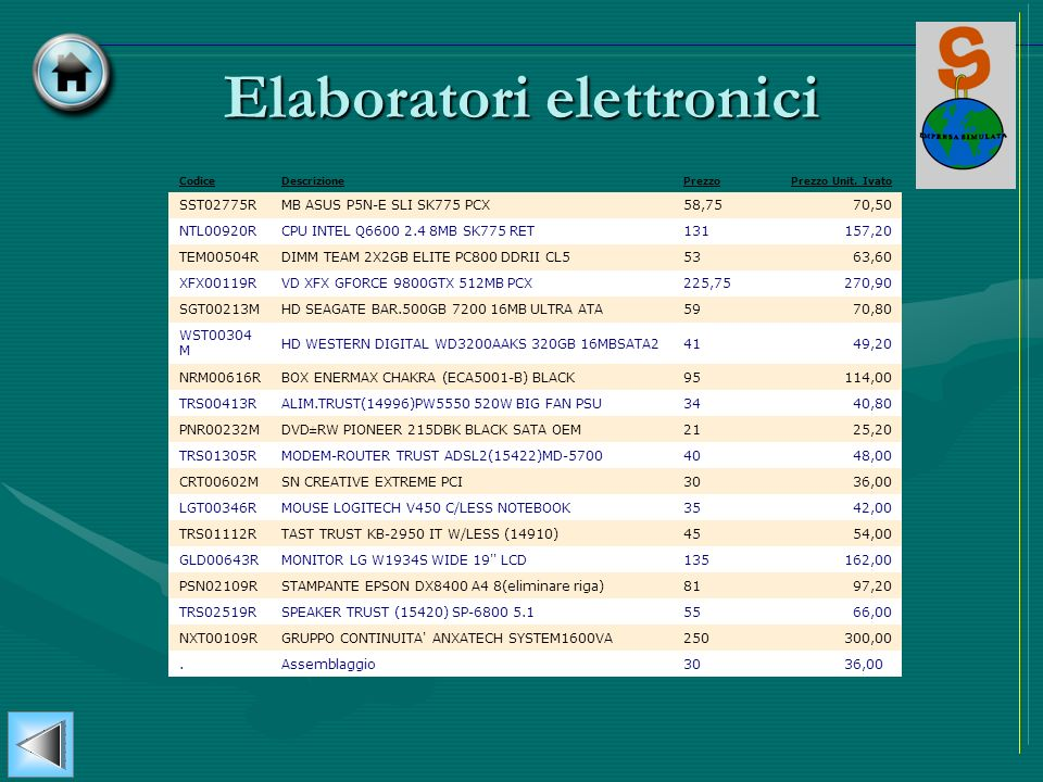 Elaboratori elettronici