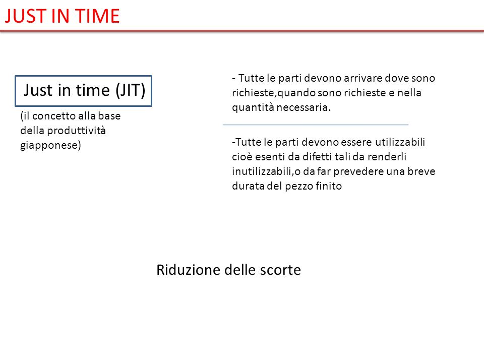 JUST IN TIME Just in time (JIT) Riduzione delle scorte