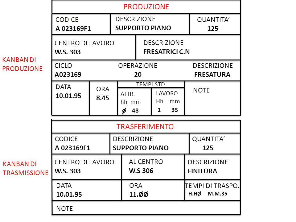 PRODUZIONE TRASFERIMENTO CODICE A 023169F1 DESCRIZIONE SUPPORTO PIANO