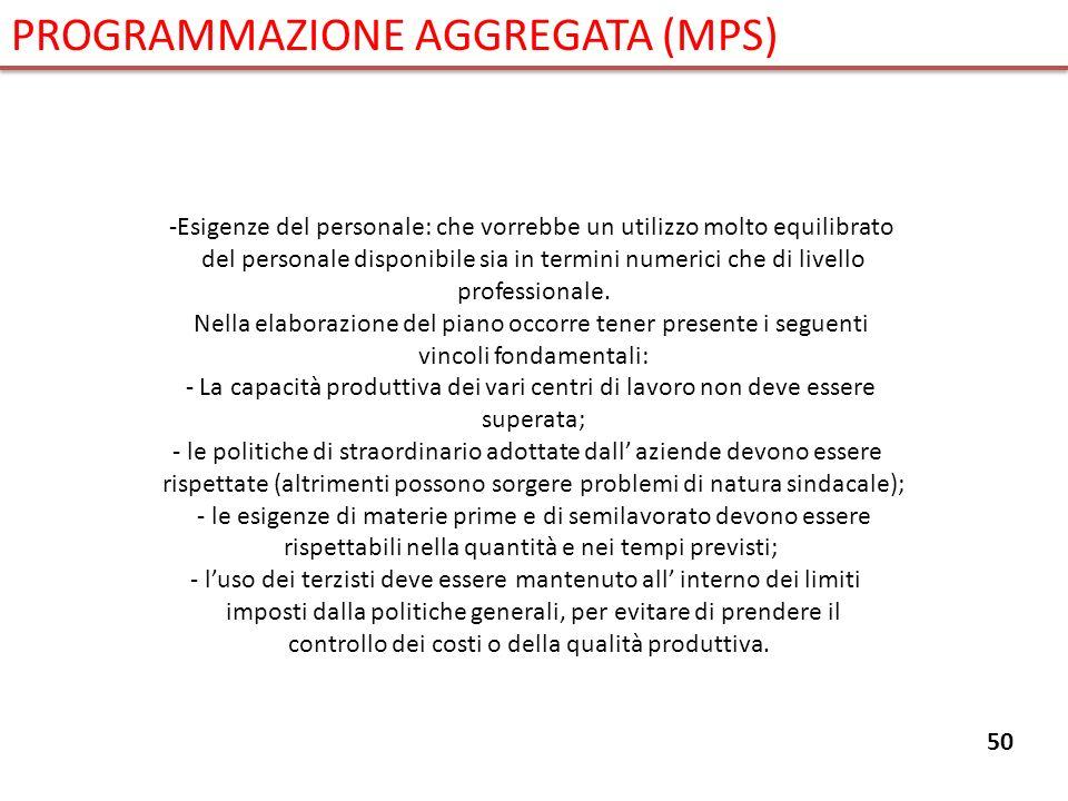 PROGRAMMAZIONE AGGREGATA (MPS)