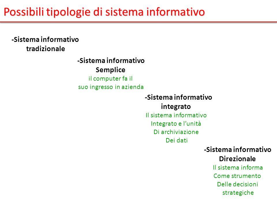 Possibili tipologie di sistema informativo