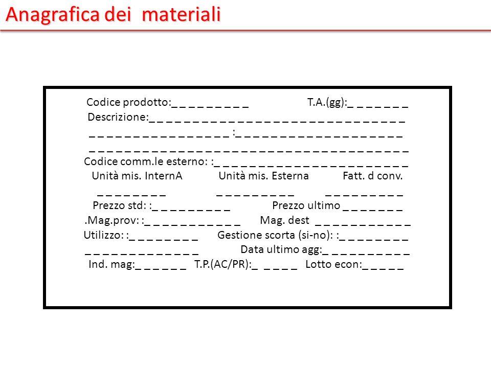 Anagrafica dei materiali