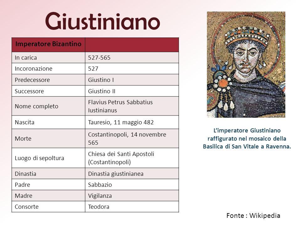 Giustiniano Imperatore Bizantino Fonte : Wikipedia In carica 527-565