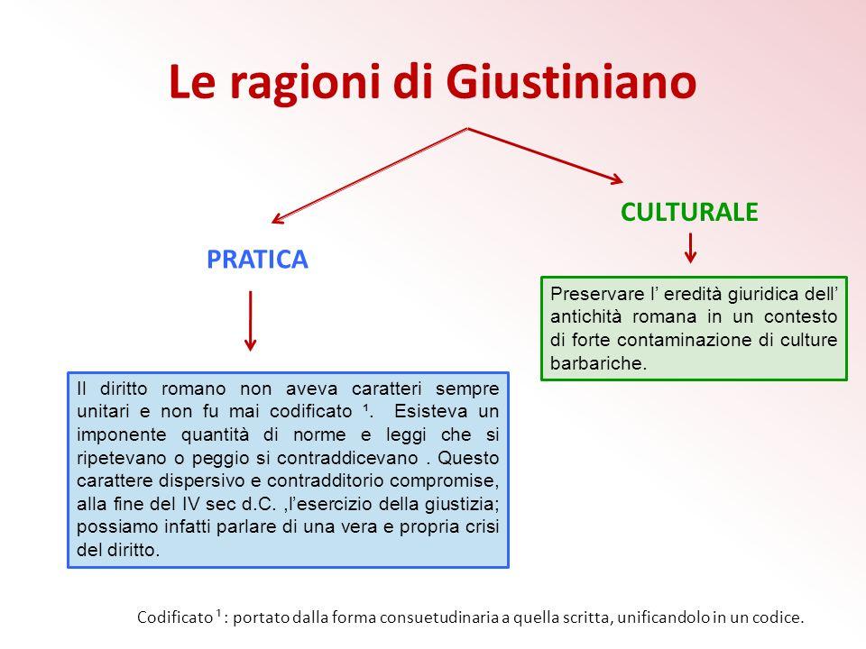 Le ragioni di Giustiniano