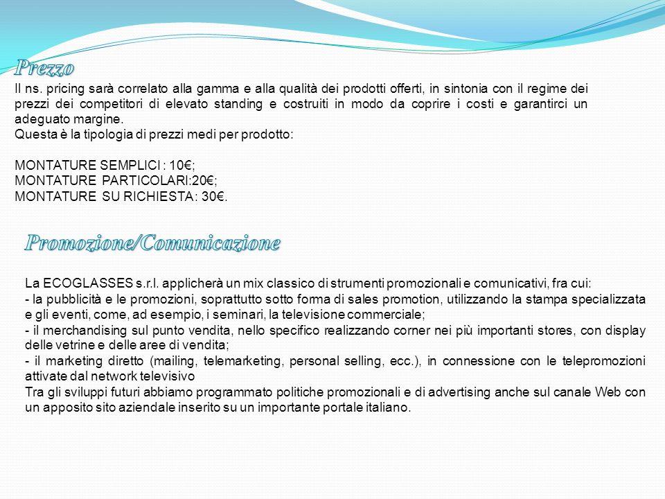 Promozione/Comunicazione