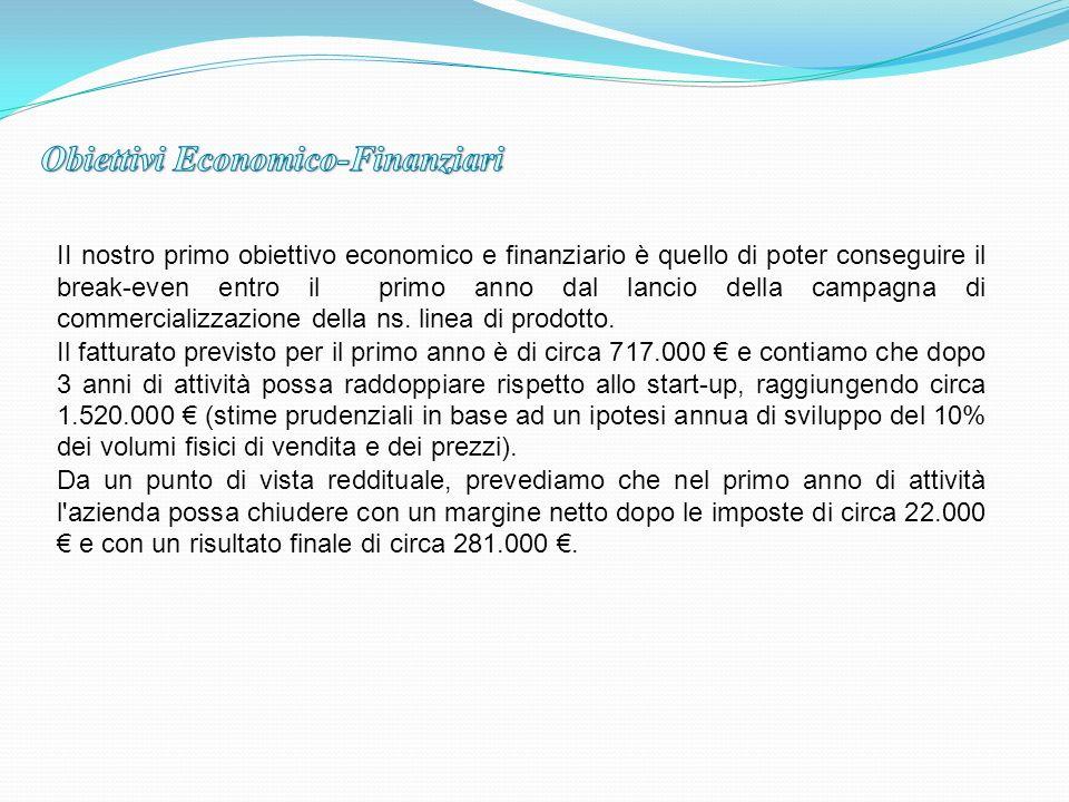 Obiettivi Economico-Finanziari